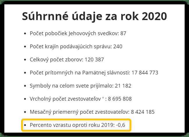 Štatistiky Jehovových svedkov za rok 2020